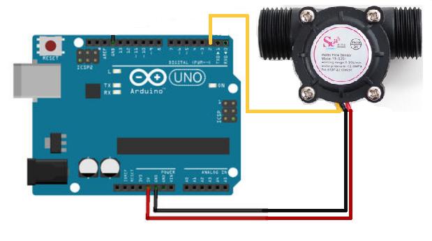 Flow Rate Sensor Interfacing Measure Liquid With Arduino