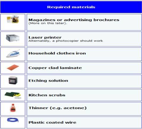 Circuit board making and PCB design tutorial