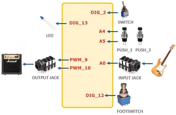 Arduino DIY guitar pedal