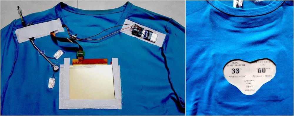 E-tshirt integration