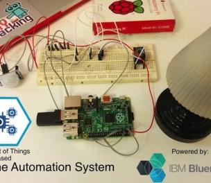 IoT based Raspberry Pi home automation using IBM Bluemix
